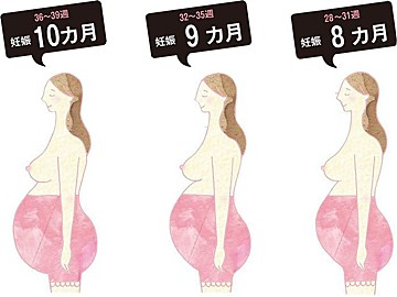 妊娠後期・臨月の動悸、息切れの原因や ...